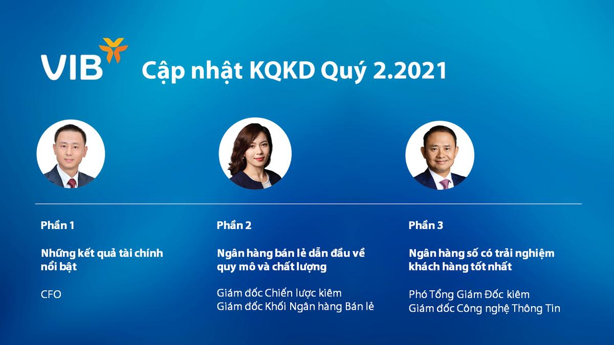 Các trao đổi của VIB trong buổi công bố kết quả kinh doanh quý 2/2021 được đánh giá cao