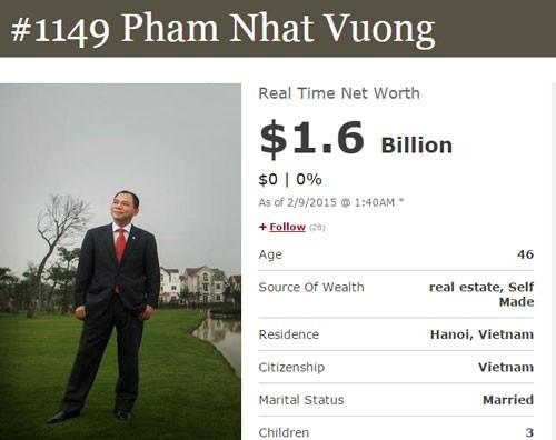 """Đại gia Việt ghi dấu """"bản đồ"""" siêu giàu toàn cầu"""