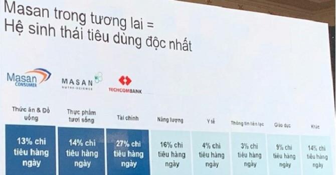 """ĐHĐCĐ Tập đoàn Masan: Cổ đông chất vấn """"sự cố"""" Chinsu và khả năng """"thâu tóm"""" Vissan"""