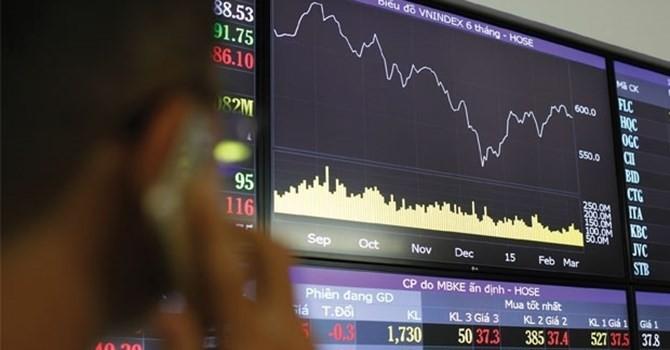 Chứng khoán 24h: VNM giúp VN-Index chinh phục lại mốc 610 điểm