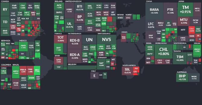 Trước giờ giao dịch 10/7: Chờ đợi phản ứng thị trường sau tin hạ lãi suất
