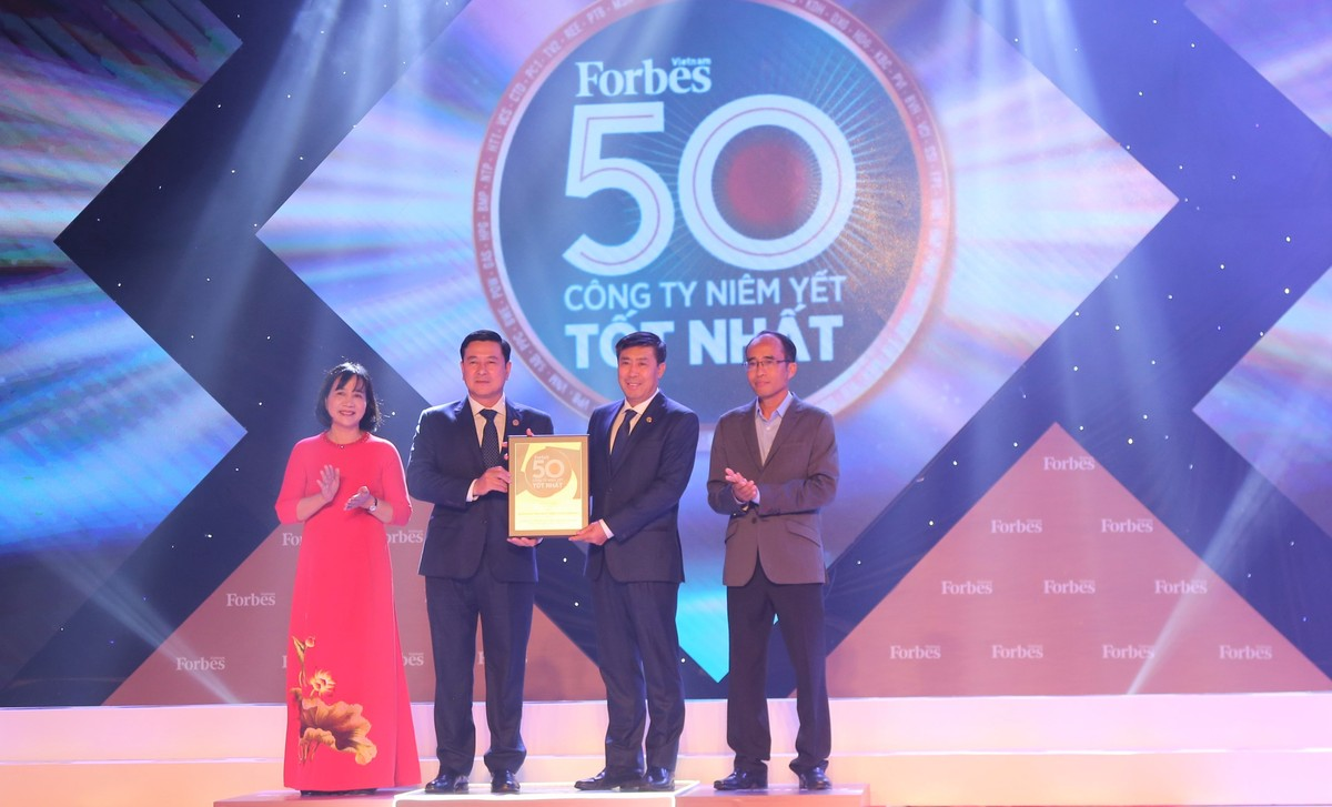 HDBank Named in the List of the Top 50 Listed Companies 2020