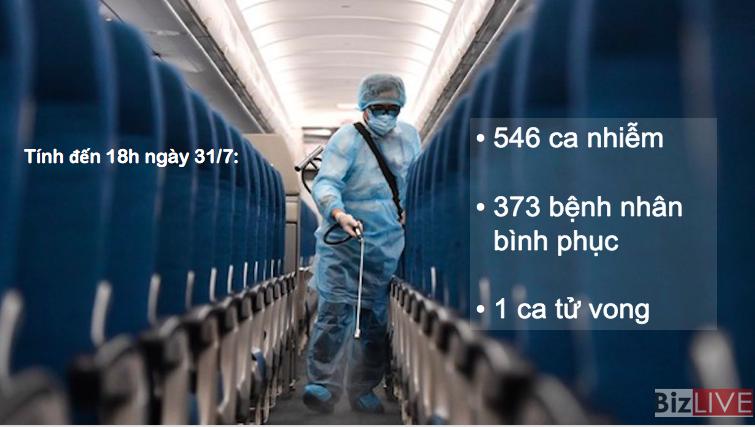 Thêm 37 ca mắc Covid-19 mới, gồm 11 ca lây nhiễm trong cộng đồng