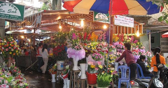 Hanoi Consumer Prices Rise 0.12% m/m in October