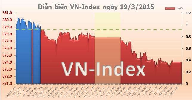 """Chứng khoán 24h: Khối ngoại """"xả hàng"""" kỷ lục, VN-Index tiếp tục giảm sâu"""