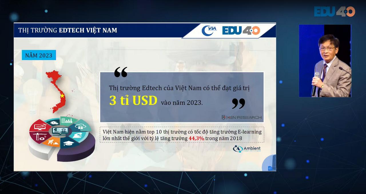 Thị trường công nghệ giáo dục Việt Nam sẽ đạt 3 tỷ USD vào năm 2023