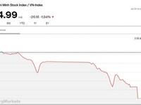 Chứng khoán 27/9: Lực bán ồ ạt trên diện rộng kéo VN-Index giảm hơn 26 điểm, một loạt Midcap và Penny nằm sàn