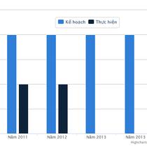 Tập đoàn Thiên Long trình cổ đông duy trì cổ tức 20% cho 2014