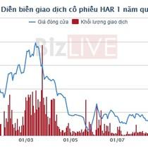 Thai Invest tiếp tục chi tiền nâng sở hữu tại An Dương Thảo Điền lên trên 6%