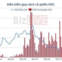 Cổ phiếu Thủy sản Hùng Vương bị duy trì diện kiểm soát đặc biệt