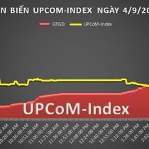 UPCoM 4/9: XPH tiếp tục tăng mạnh sau tin Vinachem thoái vốn