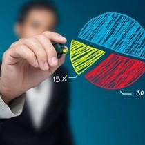 Chứng khoán 24h: Công ty Quản lý quỹ UniCap định giá FLC 9 tỷ USD