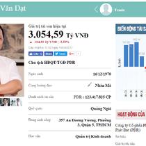 Top rich 10-14/4: Cổ phiếu tăng mạnh, ông Nguyễn Văn Đạt bất ngờ vào Top 10