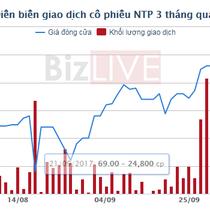 NTP: Lãi ròng tăng 83% trong quý III/2017
