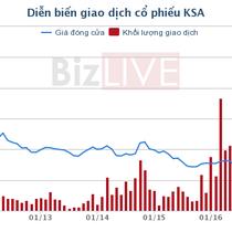 Lại vi phạm công bố thông tin, cổ phiếu KSA bị đưa vào diện kiểm soát đặc biệt