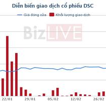 Chứng khoán Đà Nẵng: Lạc quan với thị trường, đặt kế hoạch lợi nhuận tăng... 404%