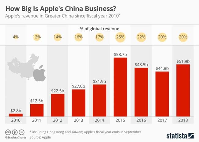 Hang nao dac loi sau vu Google chia tay Huawei? hinh anh 2