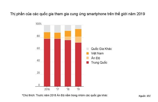Apple vat va thoat Trung Quoc: Ve Viet Nam hay An Do? hinh anh 5 Ban_chuan_3.jpg