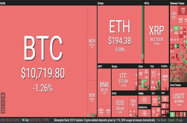 Bitcoin lai 'do deo' hinh anh 1