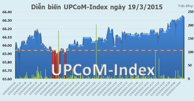 UpCoM ngày 19/3: Giữ vững sắc xanh