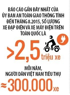 Xe dien troi day trong