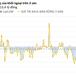 Phiên 21/6: ETF bán bù, HOSE bị rút ròng hơn 1.000 tỷ đồng