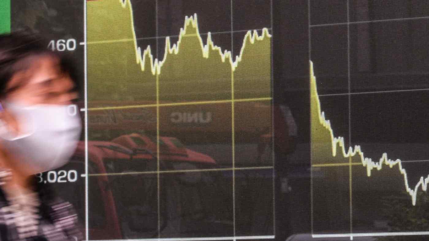 Đợt bùng dịch Covid-19 mới đang ảnh hưởng ra sao đến thị trường trái phiếu Đông Á?
