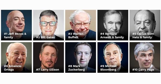 Top 10 tỷ phú giàu nhất thế giới năm 2019