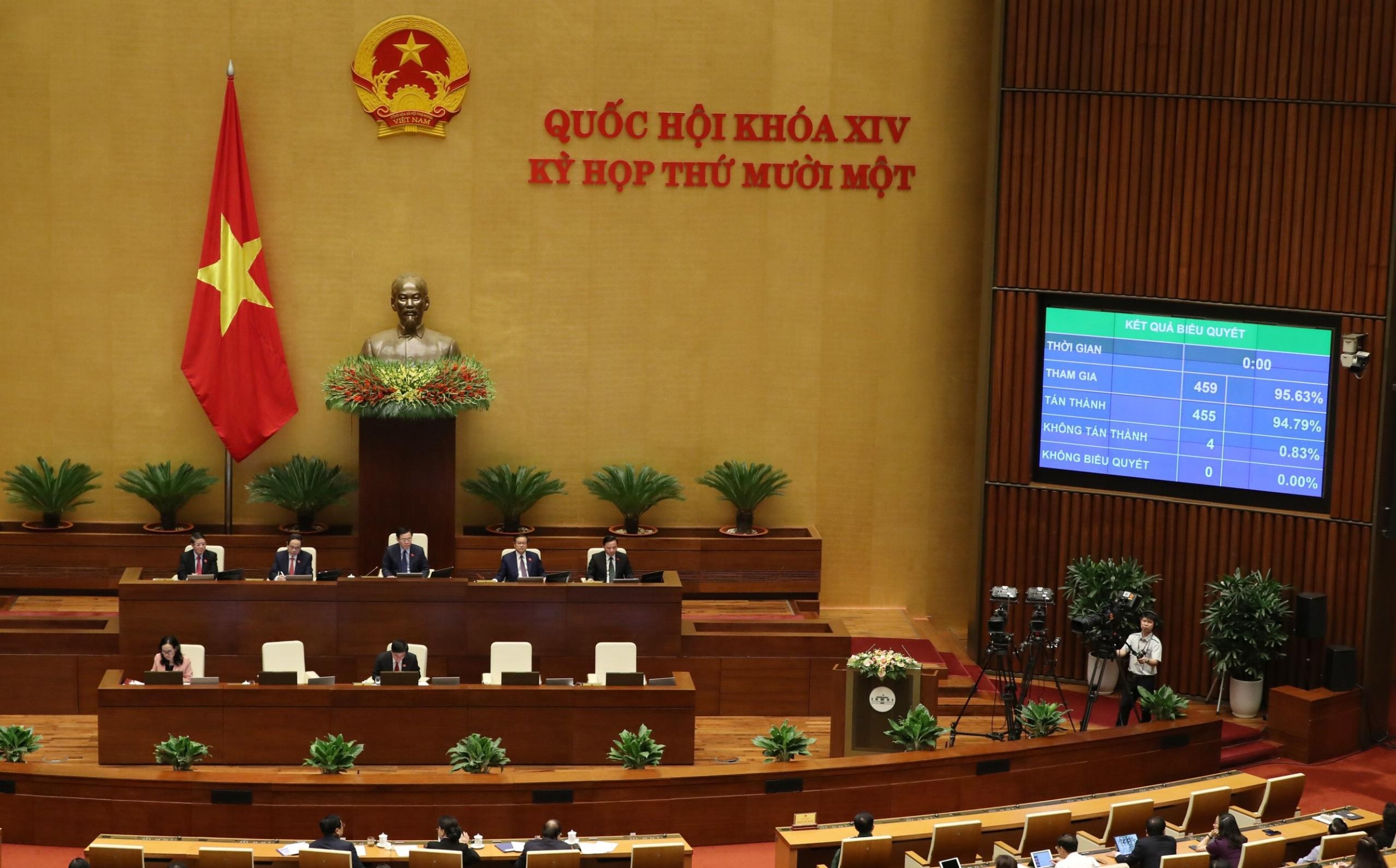 Quốc hội hoàn tất công tác kiện toàn các chức danh Nhà nước