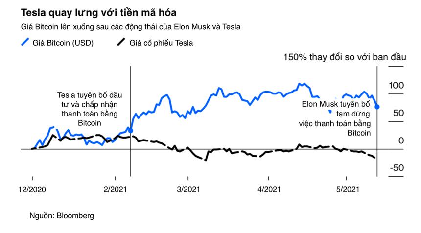 Ty phu Elon Musk anh 2
