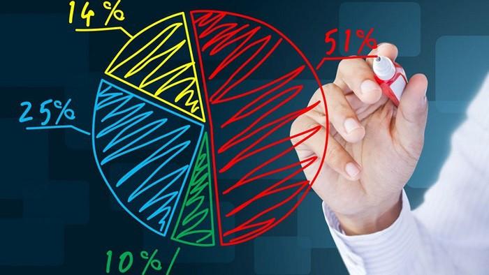 """VPS """"vượt mặt"""" SSI vươn lên số 1 thị phần HOSE"""