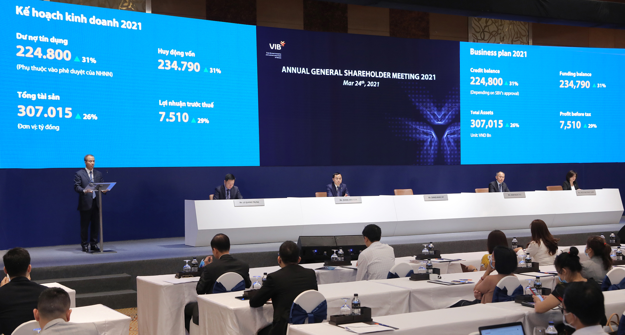 ĐHĐCĐ VIB: Thông qua đề xuất cổ phiếu thưởng 40%