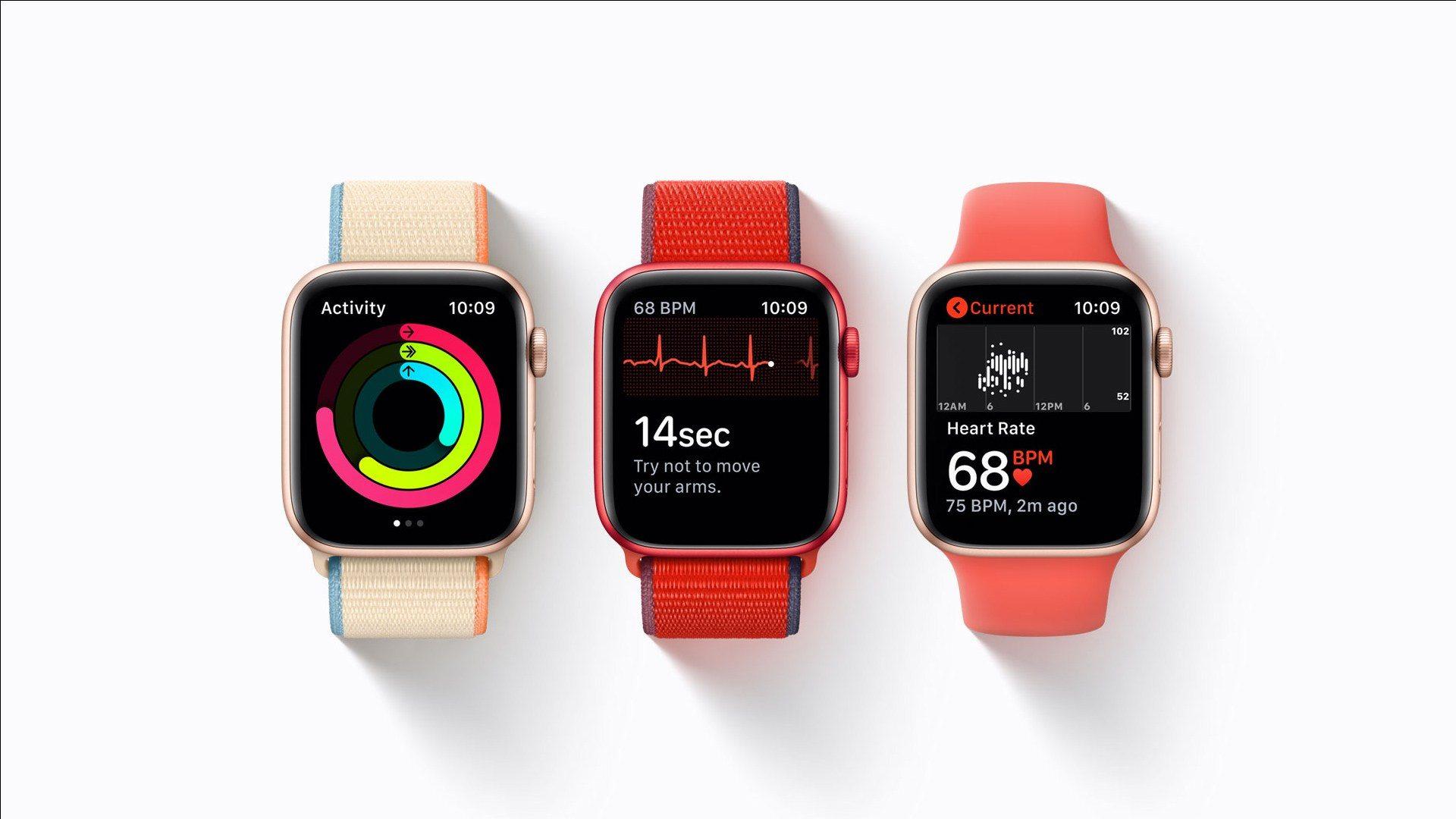 Bao nhiêu người đang đeo đồng hồ Apple?